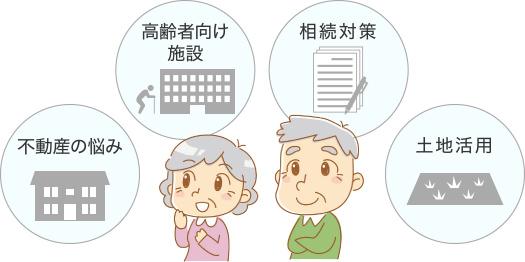 不動産の悩み 高齢者向け施設 相続対策 土地活用